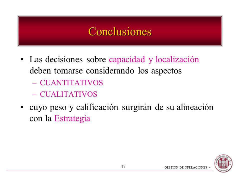 Conclusiones Las decisiones sobre capacidad y localización deben tomarse considerando los aspectos.