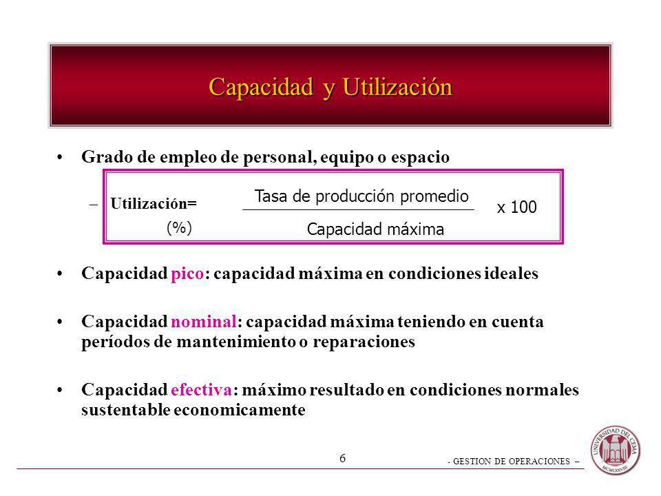 Capacidad y Utilización