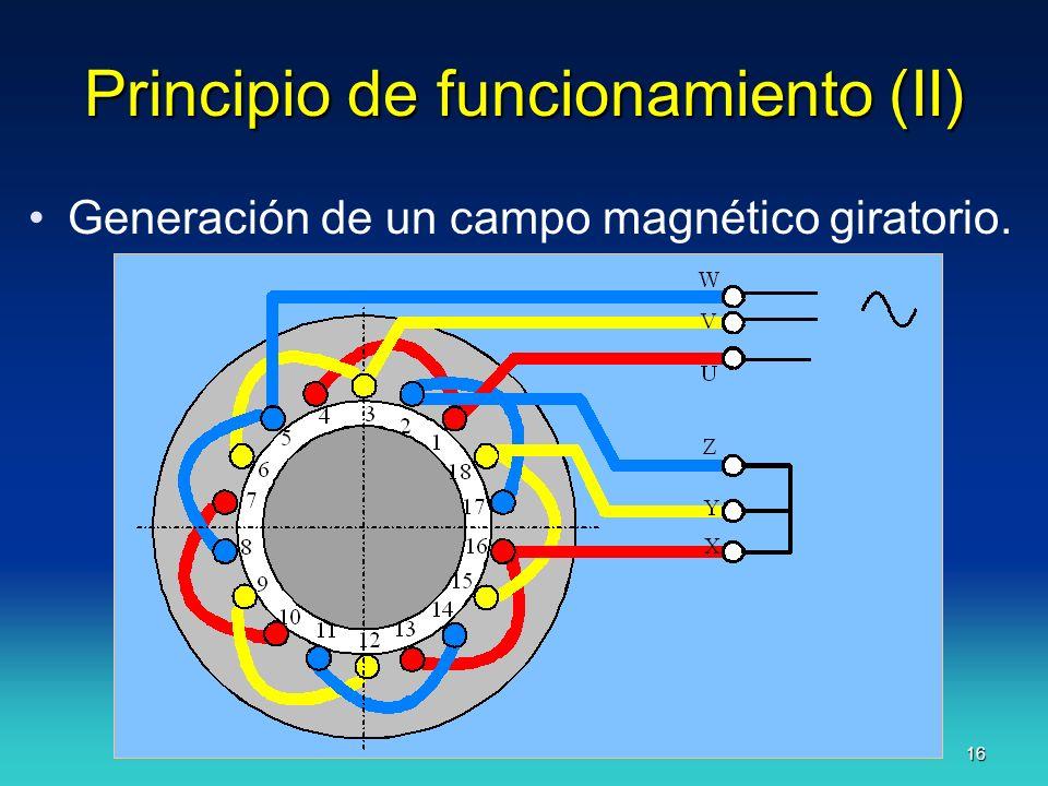 Principio de funcionamiento (II)