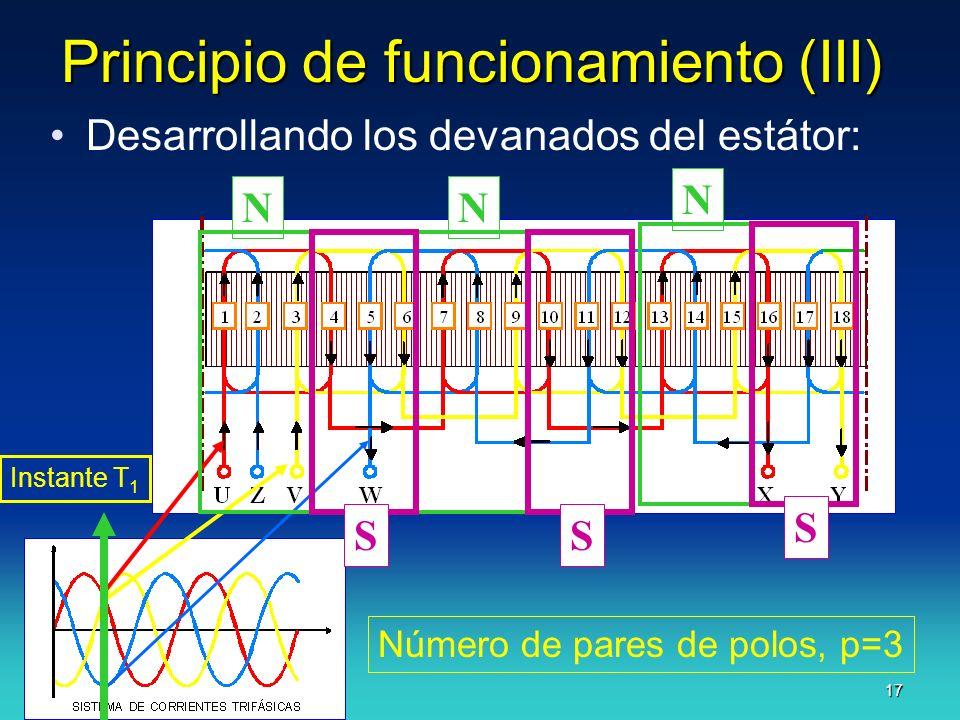 Principio de funcionamiento (III)