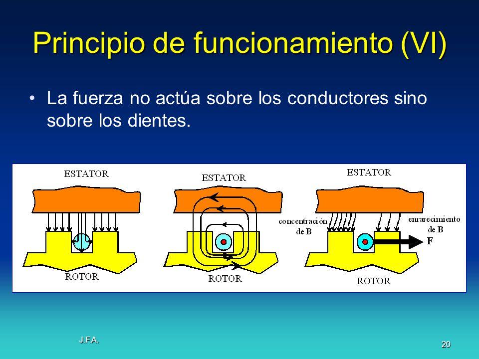 Principio de funcionamiento (VI)