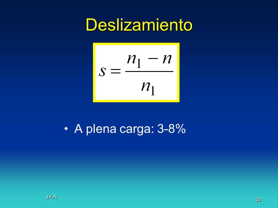 Deslizamiento A plena carga: 3-8% J.F.A.