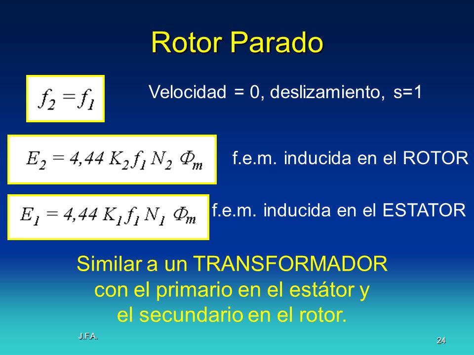 Rotor Parado Similar a un TRANSFORMADOR