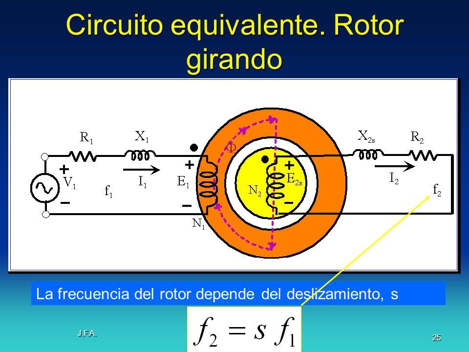 Circuito equivalente. Rotor girando