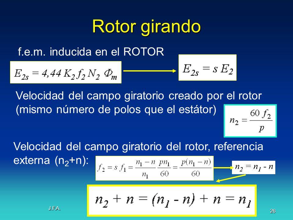 Rotor girando f.e.m. inducida en el ROTOR