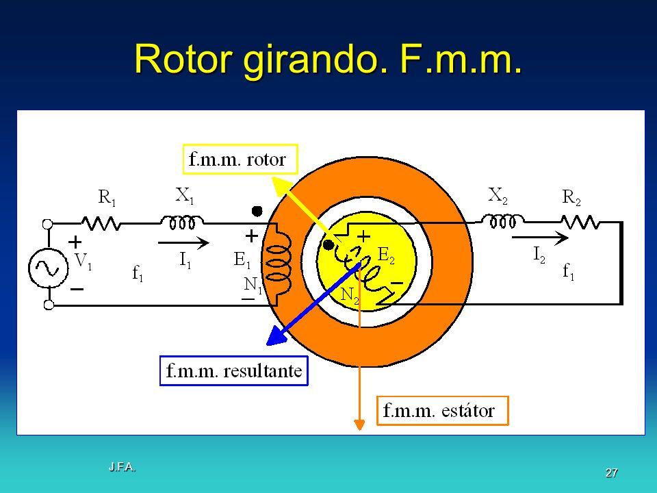 Rotor girando. F.m.m. J.F.A.