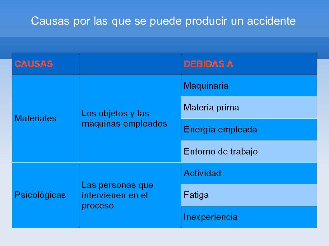 Causas por las que se puede producir un accidente