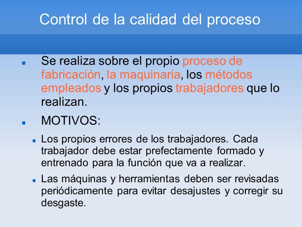 Control de la calidad del proceso