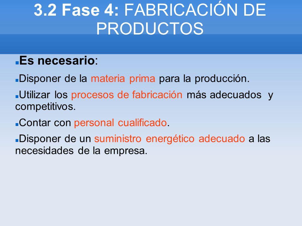 3.2 Fase 4: FABRICACIÓN DE PRODUCTOS