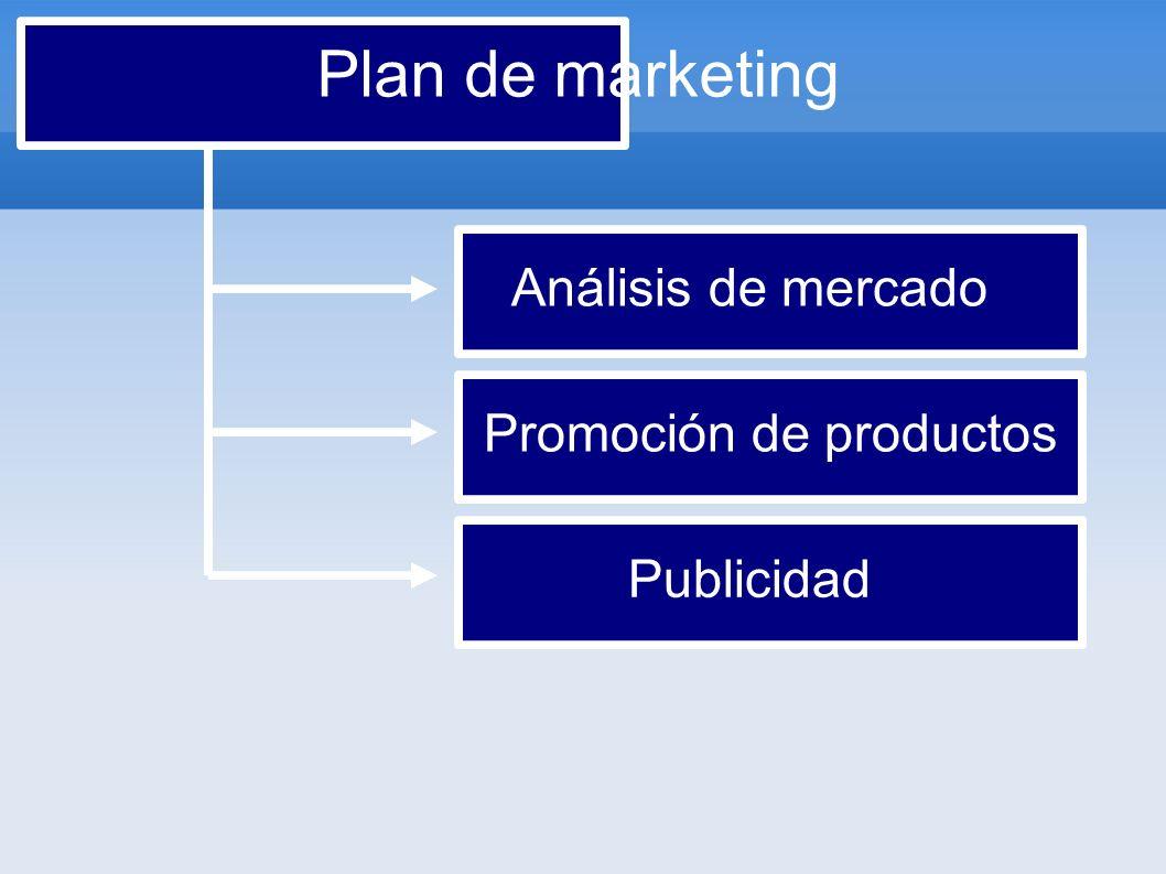 Promoción de productos