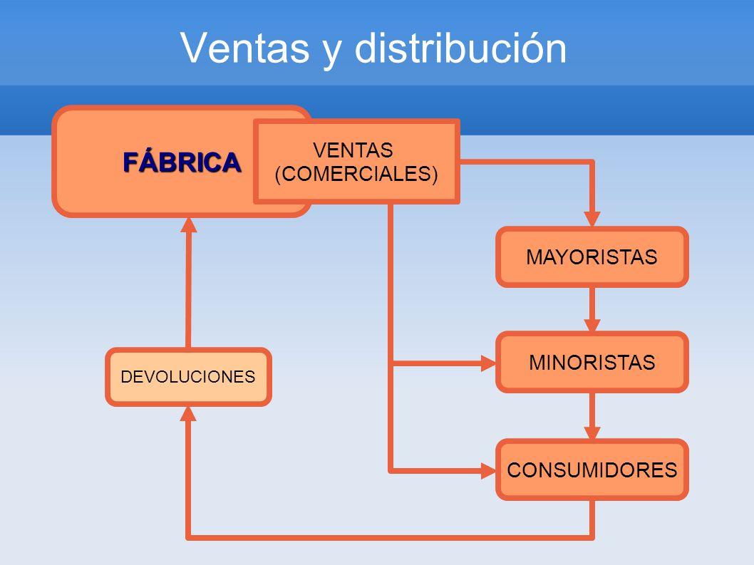 Ventas y distribución FÁBRICA VENTAS (COMERCIALES) MAYORISTAS
