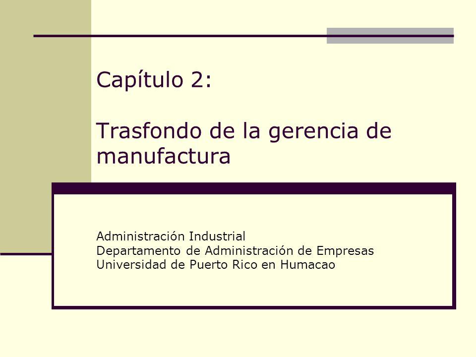 Capítulo 2: Trasfondo de la gerencia de manufactura