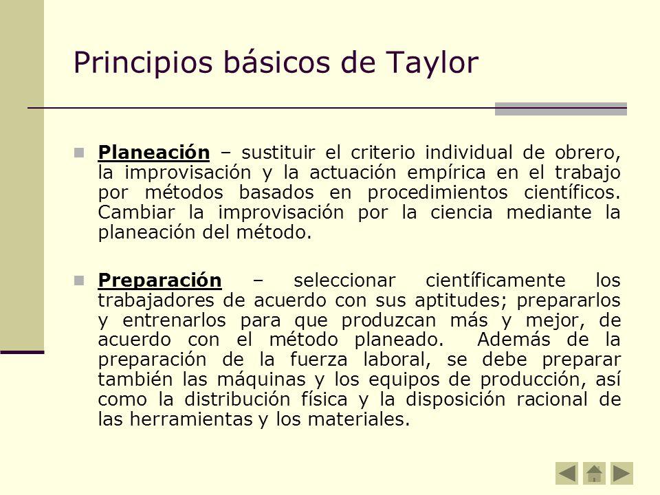 Principios básicos de Taylor