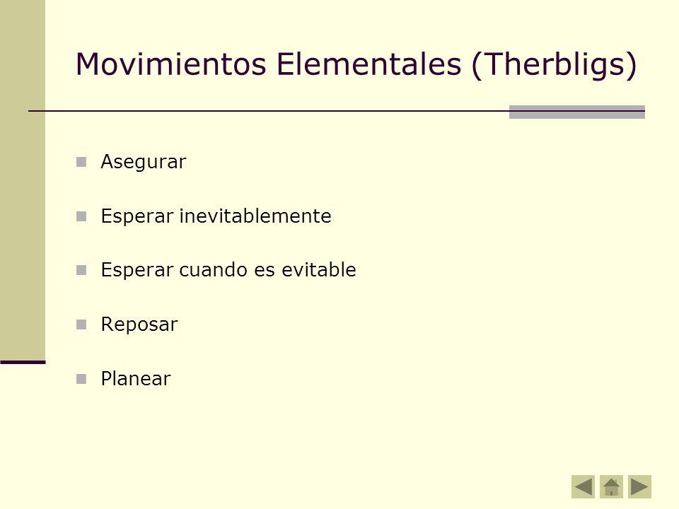 Movimientos Elementales (Therbligs)