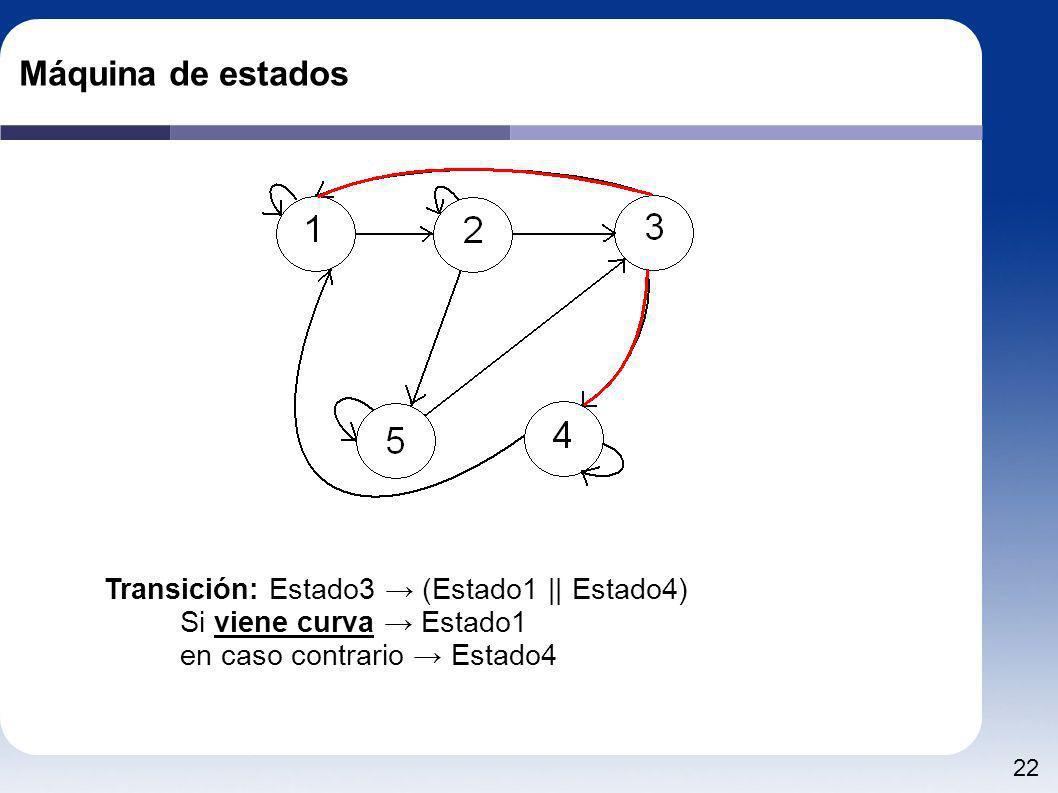 Máquina de estados Transición: Estado3 → (Estado1 || Estado4)