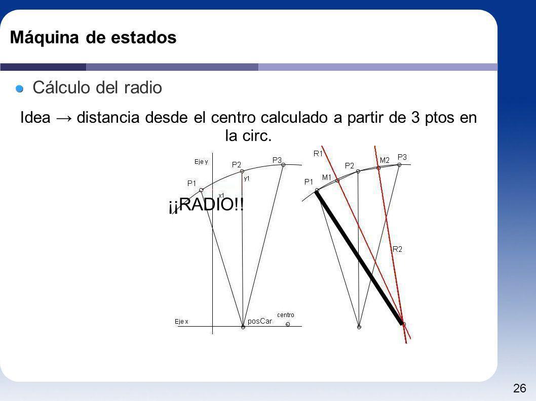 Máquina de estados Cálculo del radio ¡¡RADIO!!