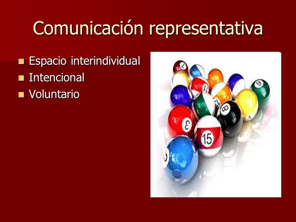 Comunicación representativa