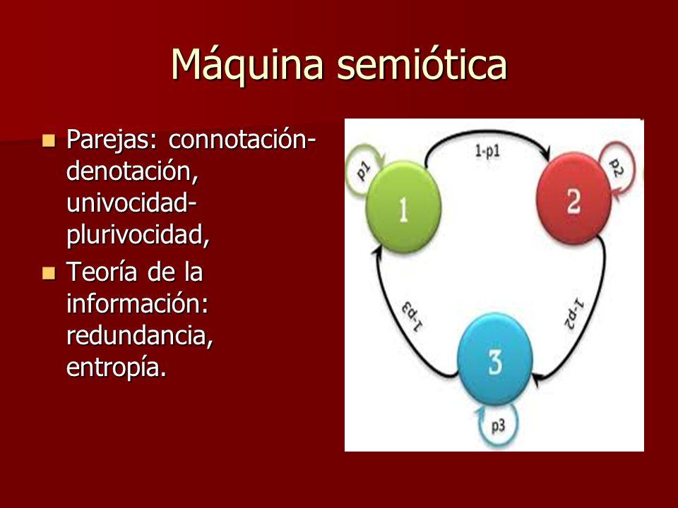 Máquina semiótica Parejas: connotación- denotación, univocidad- plurivocidad, Teoría de la información: redundancia, entropía.