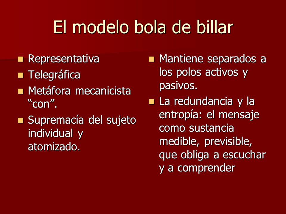 El modelo bola de billar