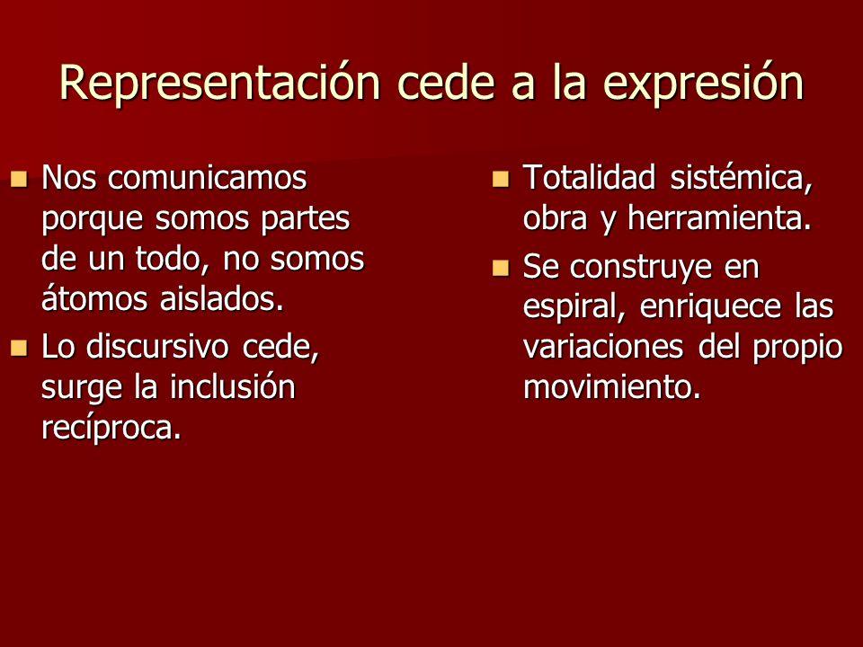 Representación cede a la expresión