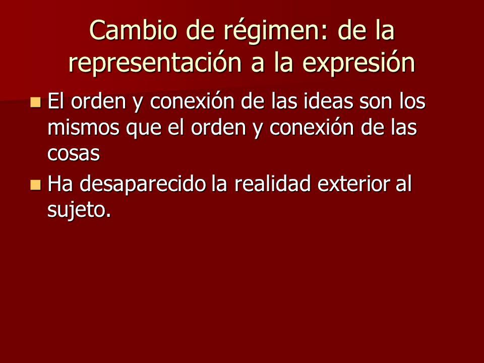 Cambio de régimen: de la representación a la expresión
