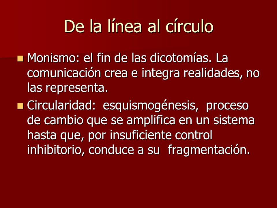 De la línea al círculo Monismo: el fin de las dicotomías. La comunicación crea e integra realidades, no las representa.