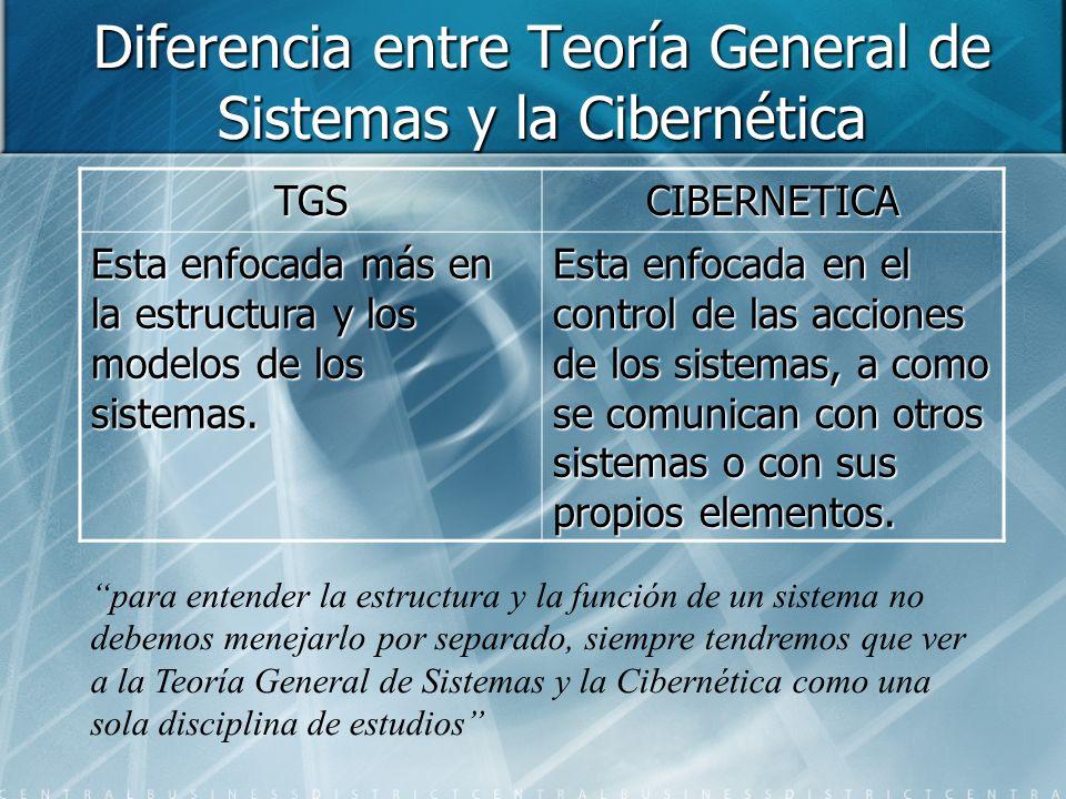 Diferencia entre Teoría General de Sistemas y la Cibernética