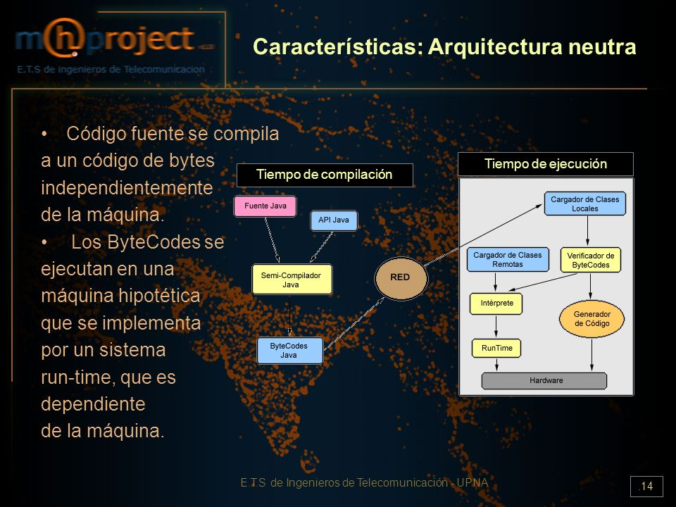 Características: Arquitectura neutra