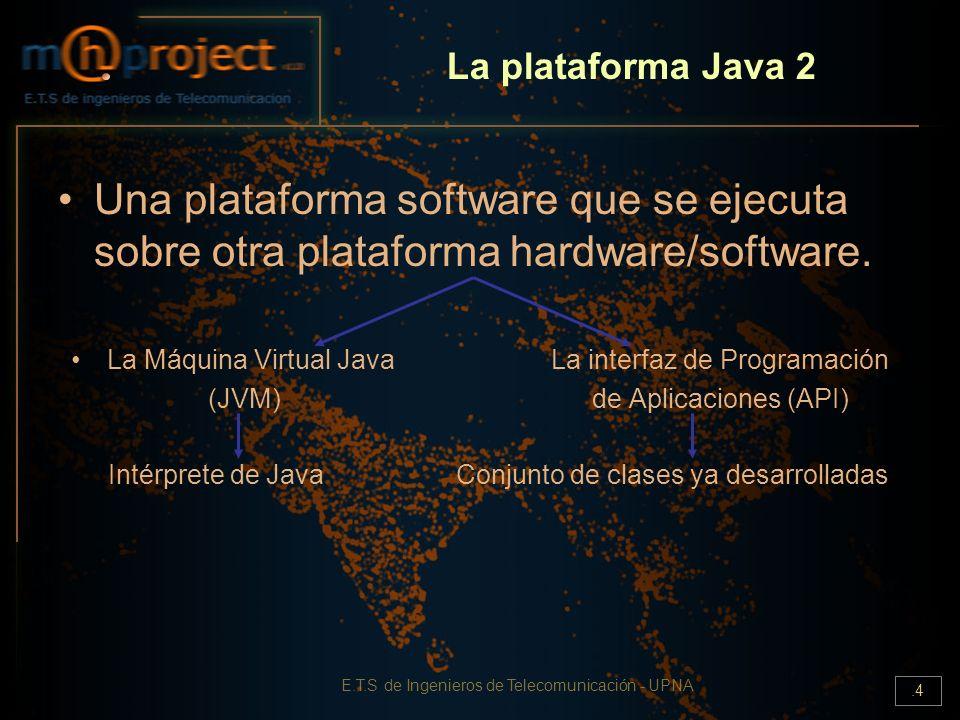 La plataforma Java 2 Una plataforma software que se ejecuta sobre otra plataforma hardware/software.