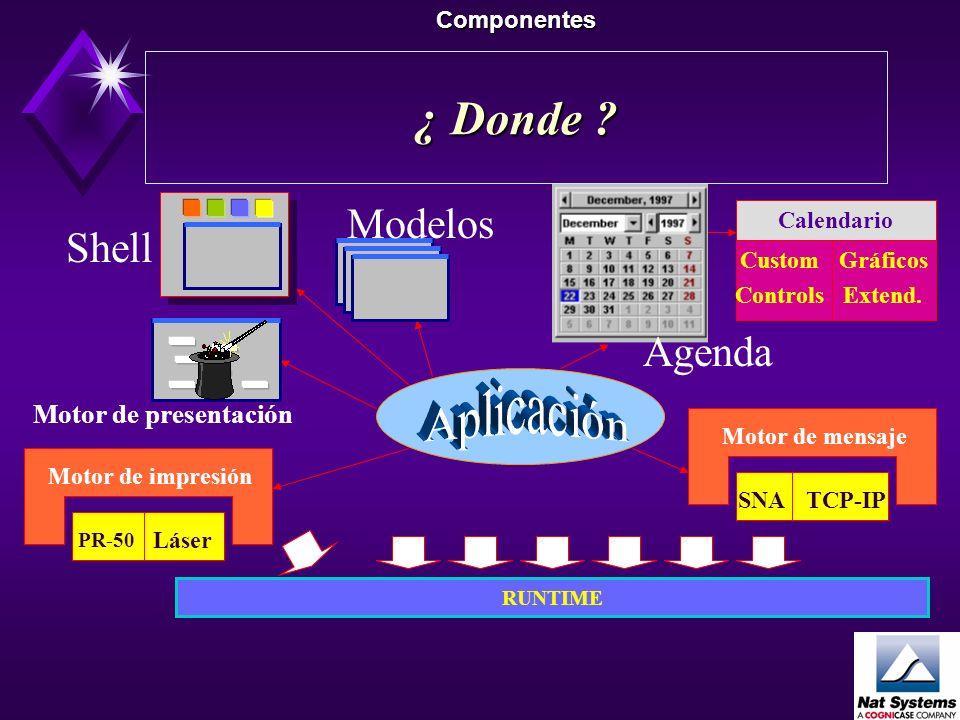 ¿ Donde Aplicación Modelos Shell Agenda Motor de presentación