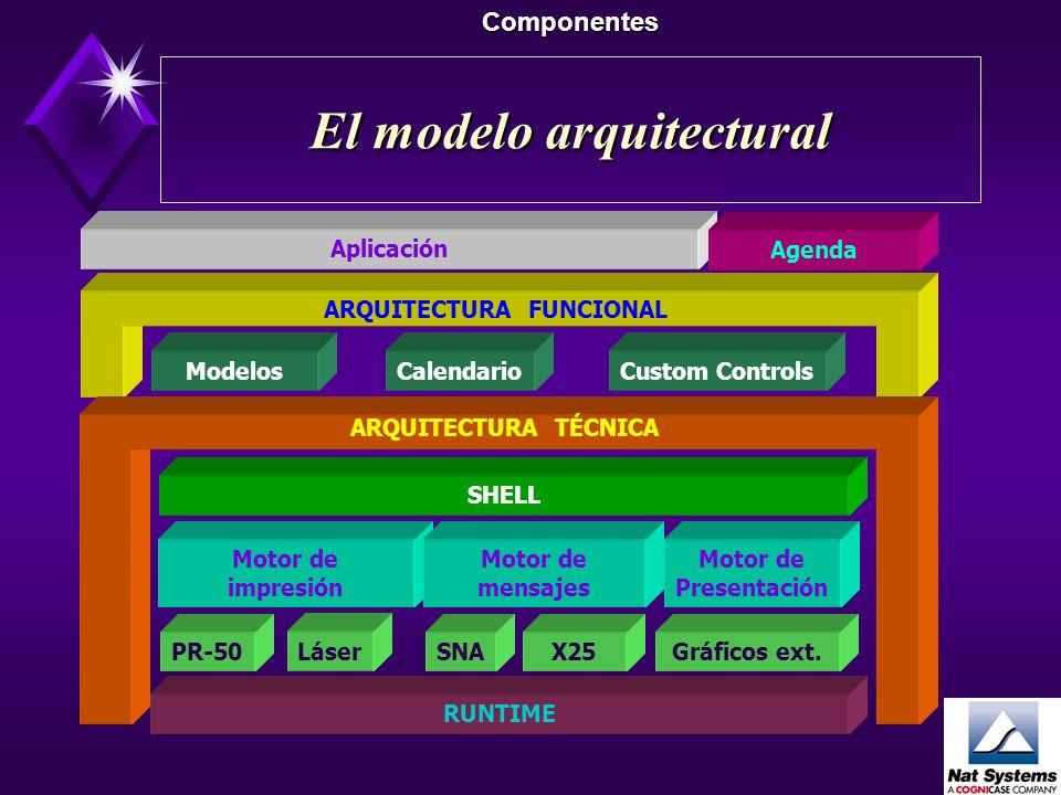 El modelo arquitectural