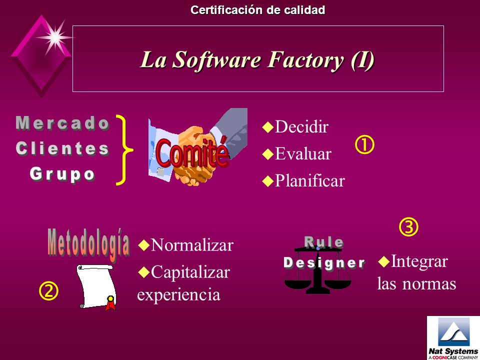 La Software Factory (I)