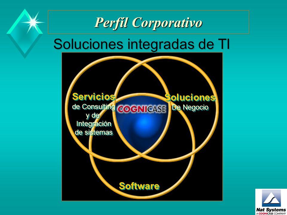 Soluciones integradas de TI