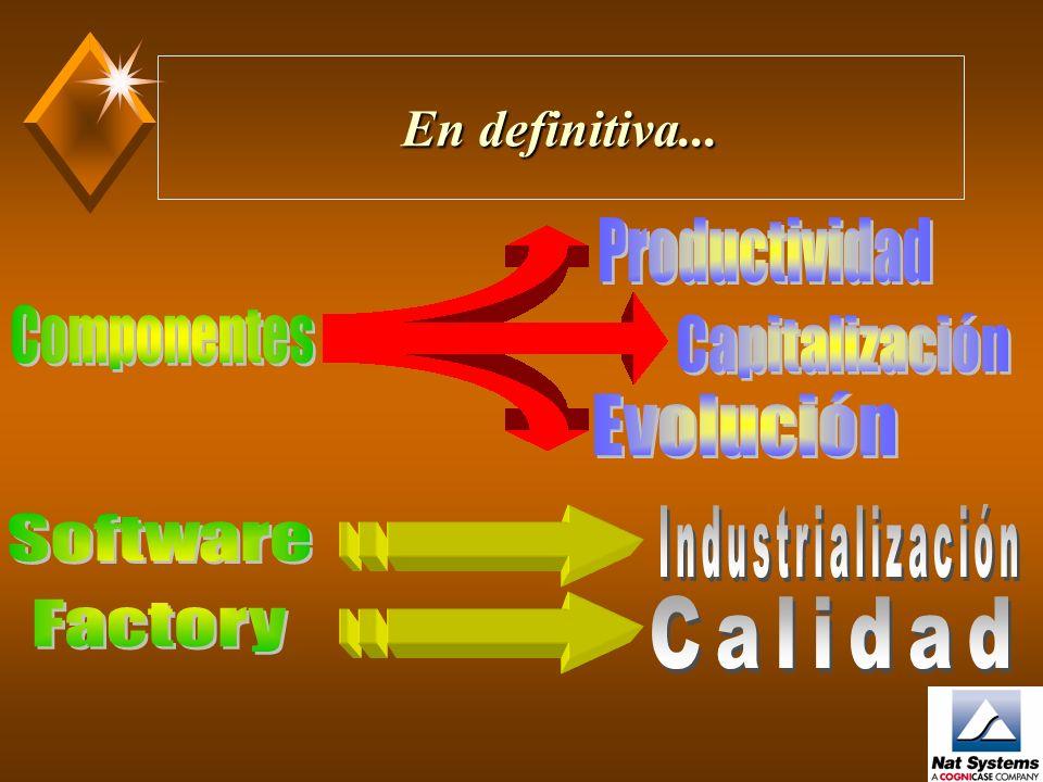 En definitiva... Productividad Componentes Capitalización Evolución