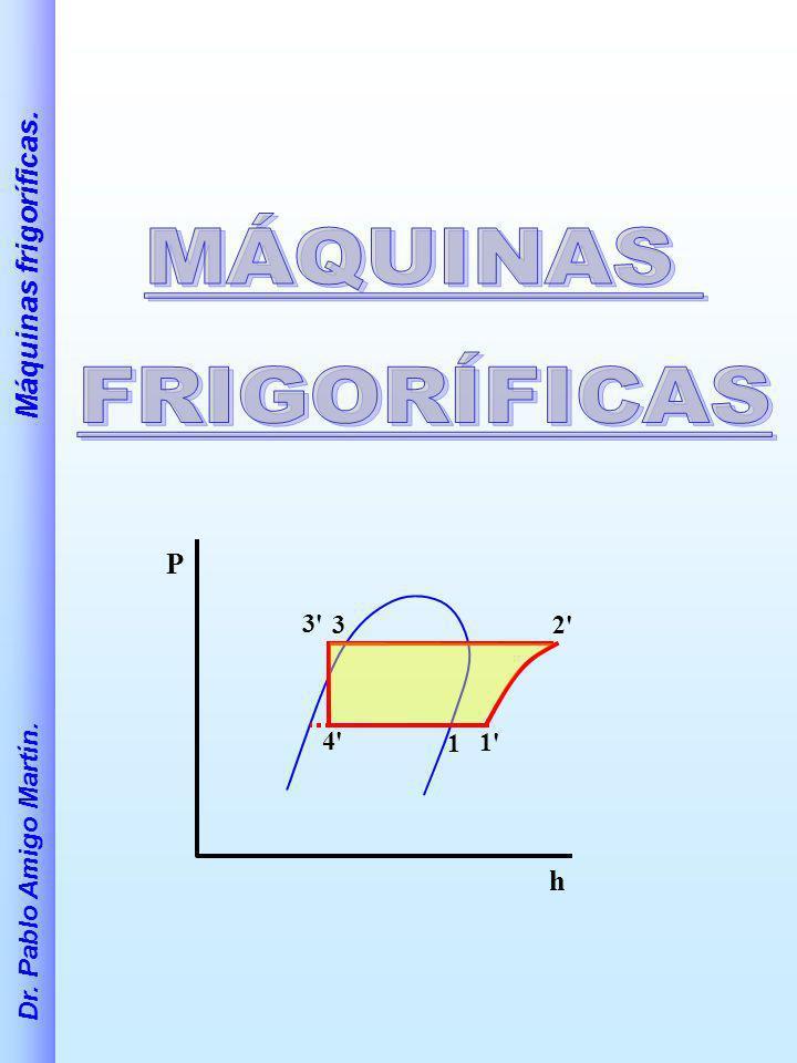 MÁQUINAS FRIGORÍFICAS