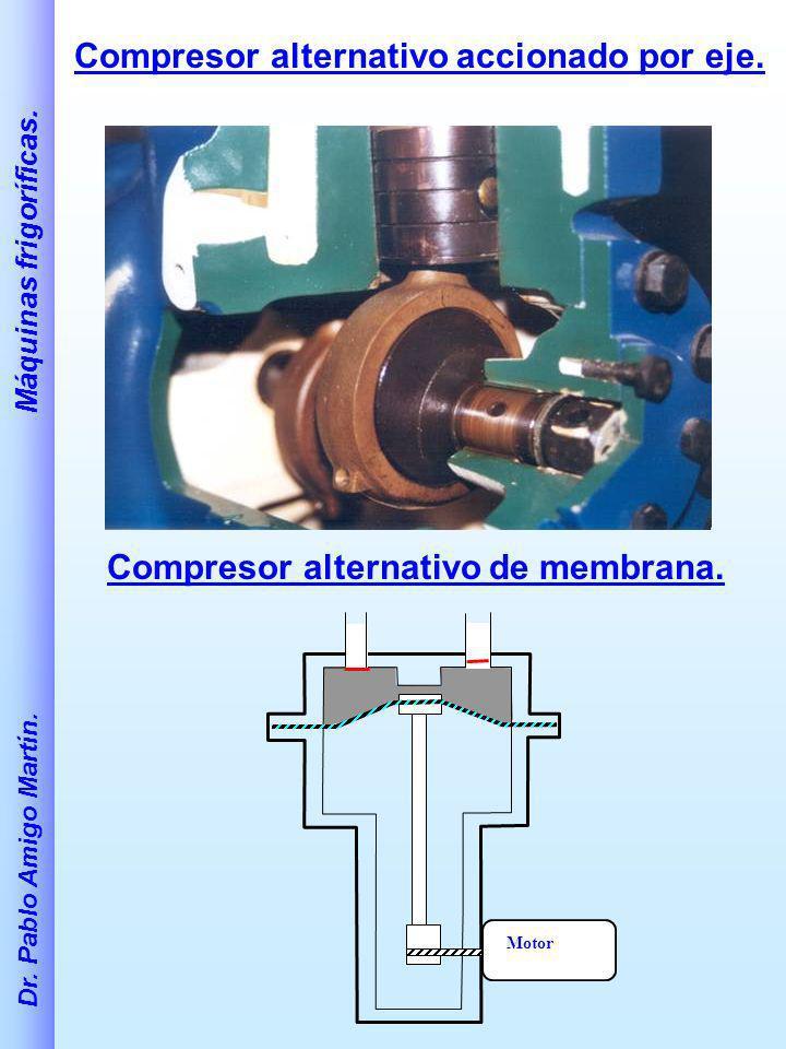 Compresor alternativo accionado por eje.