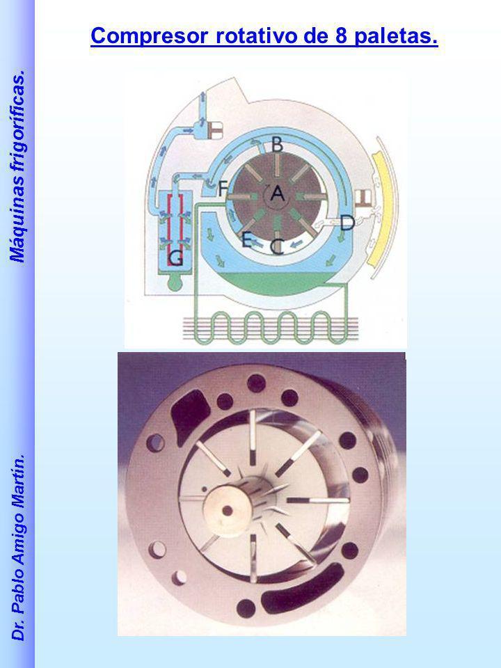 Compresor rotativo de 8 paletas.