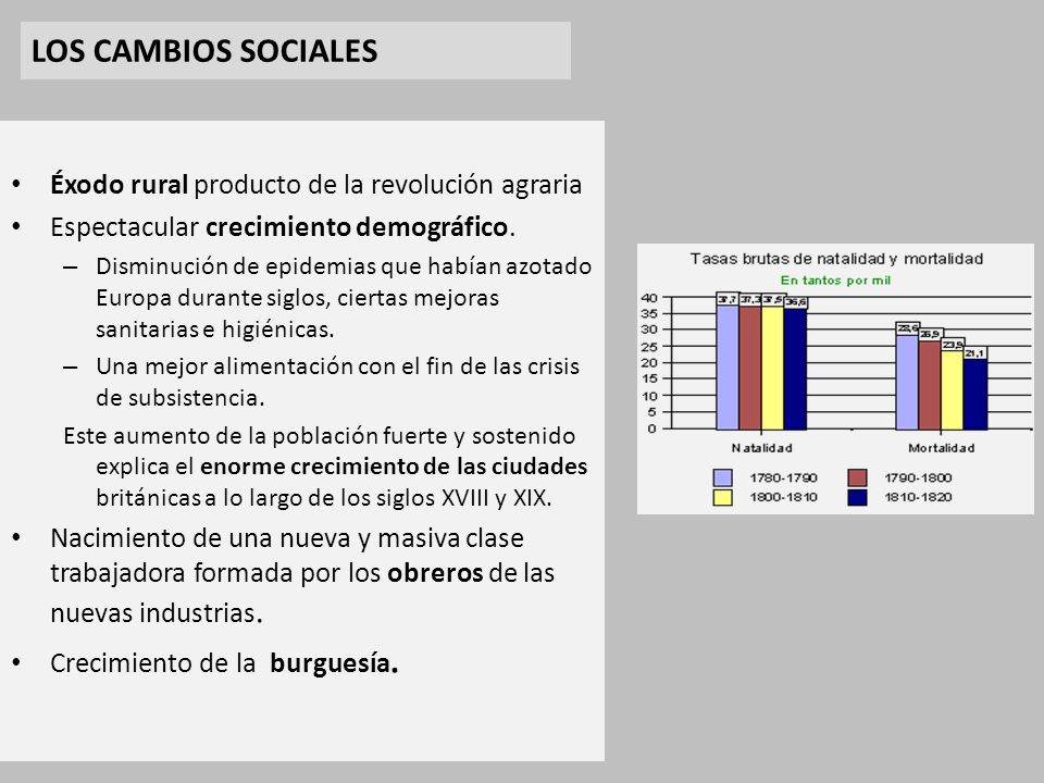 LOS CAMBIOS SOCIALES Éxodo rural producto de la revolución agraria