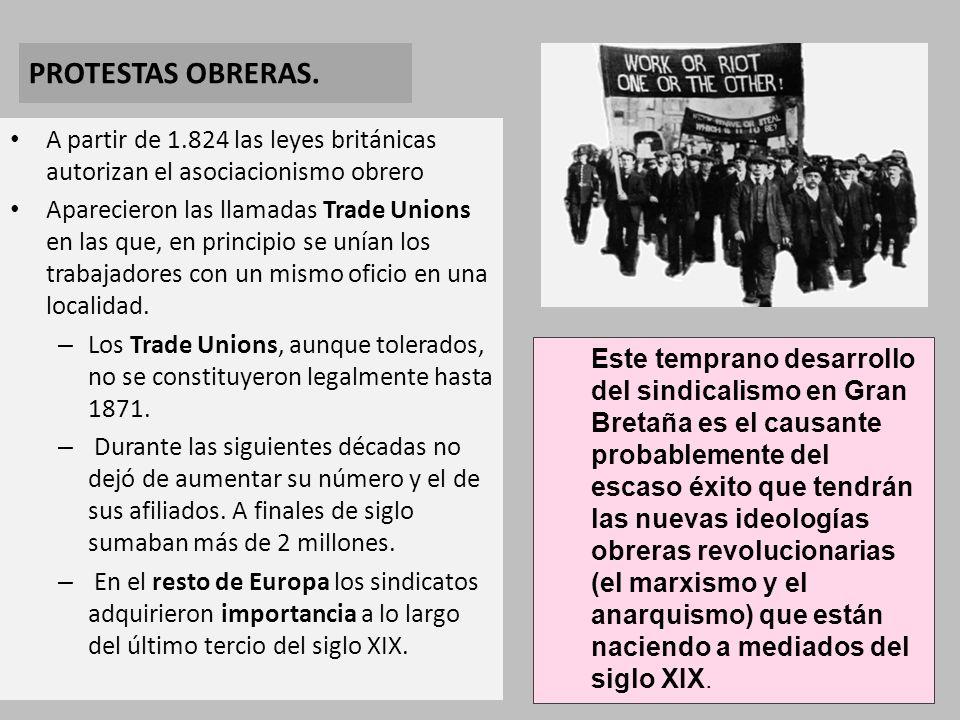 PROTESTAS OBRERAS. A partir de 1.824 las leyes británicas autorizan el asociacionismo obrero.