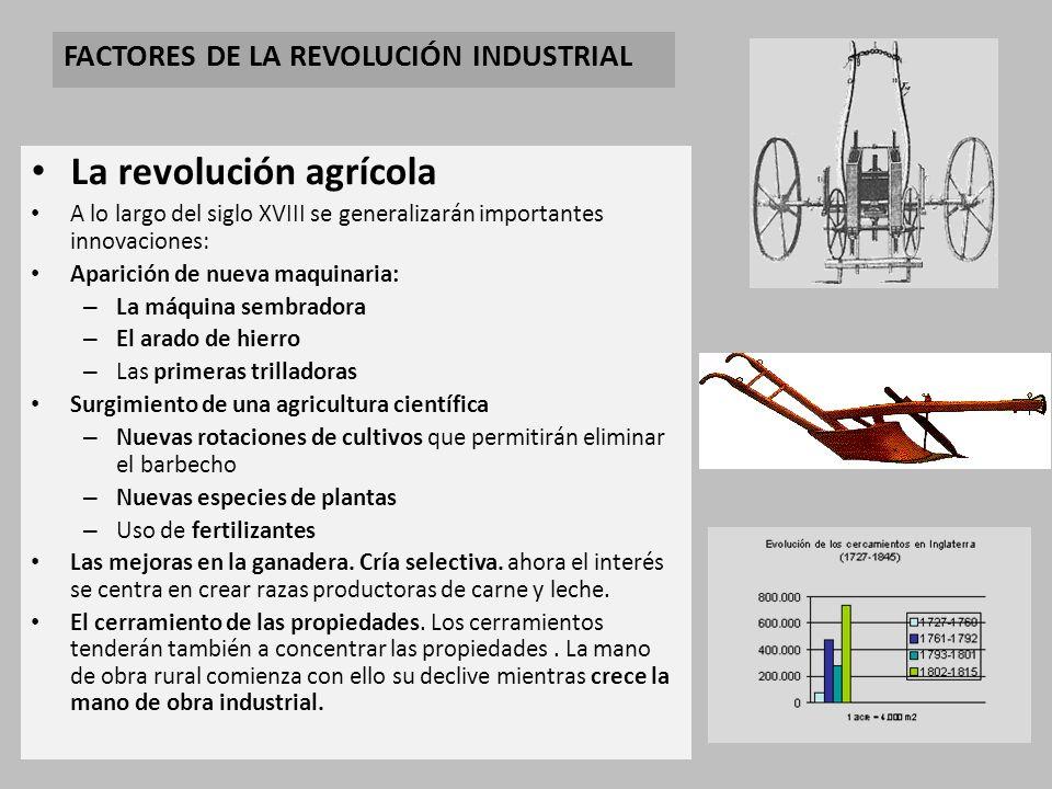 FACTORES DE LA REVOLUCIÓN INDUSTRIAL