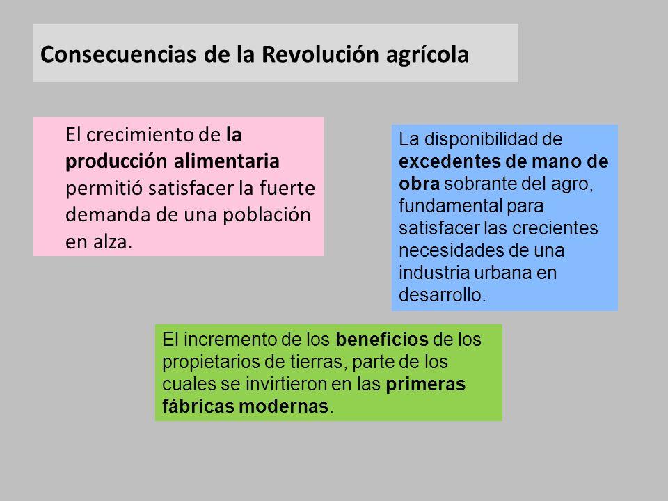 Consecuencias de la Revolución agrícola