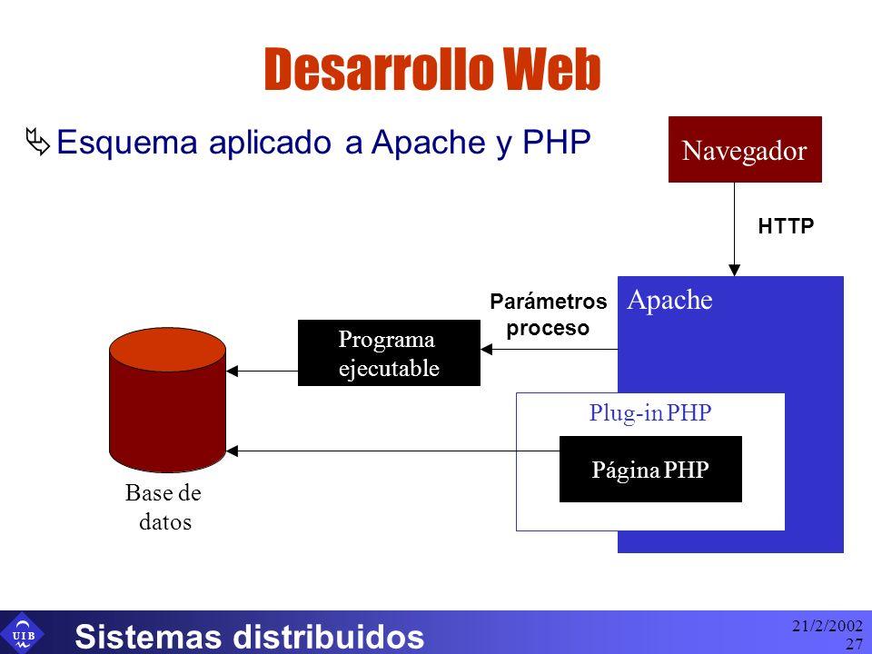 Desarrollo Web Esquema aplicado a Apache y PHP Sistemas distribuidos