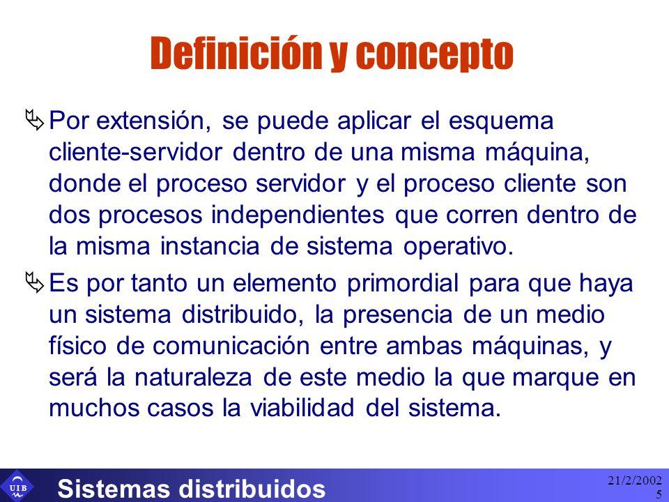 Definición y concepto