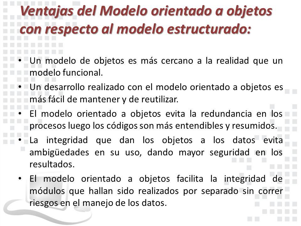 Ventajas del Modelo orientado a objetos con respecto al modelo estructurado: