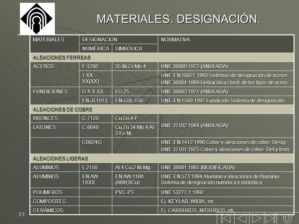 MATERIALES. DESIGNACIÓN.