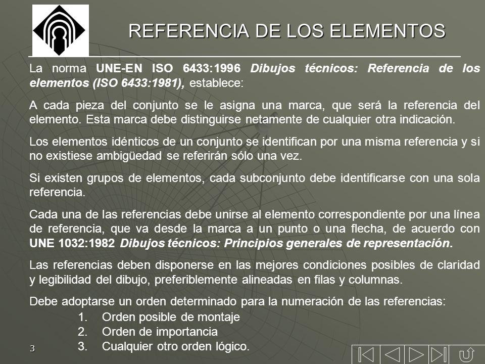 REFERENCIA DE LOS ELEMENTOS