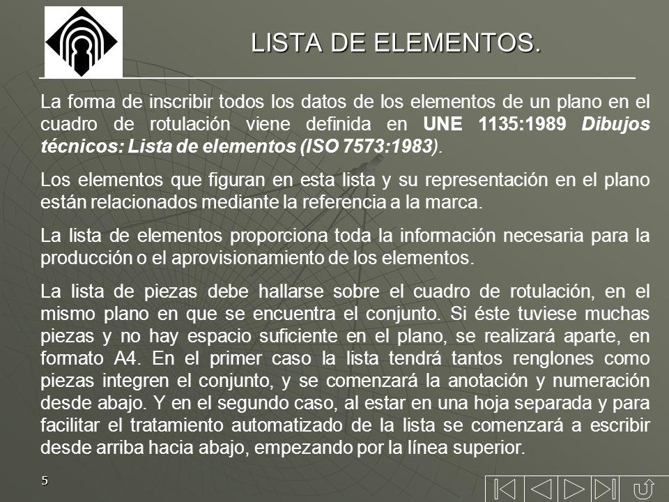 LISTA DE ELEMENTOS.