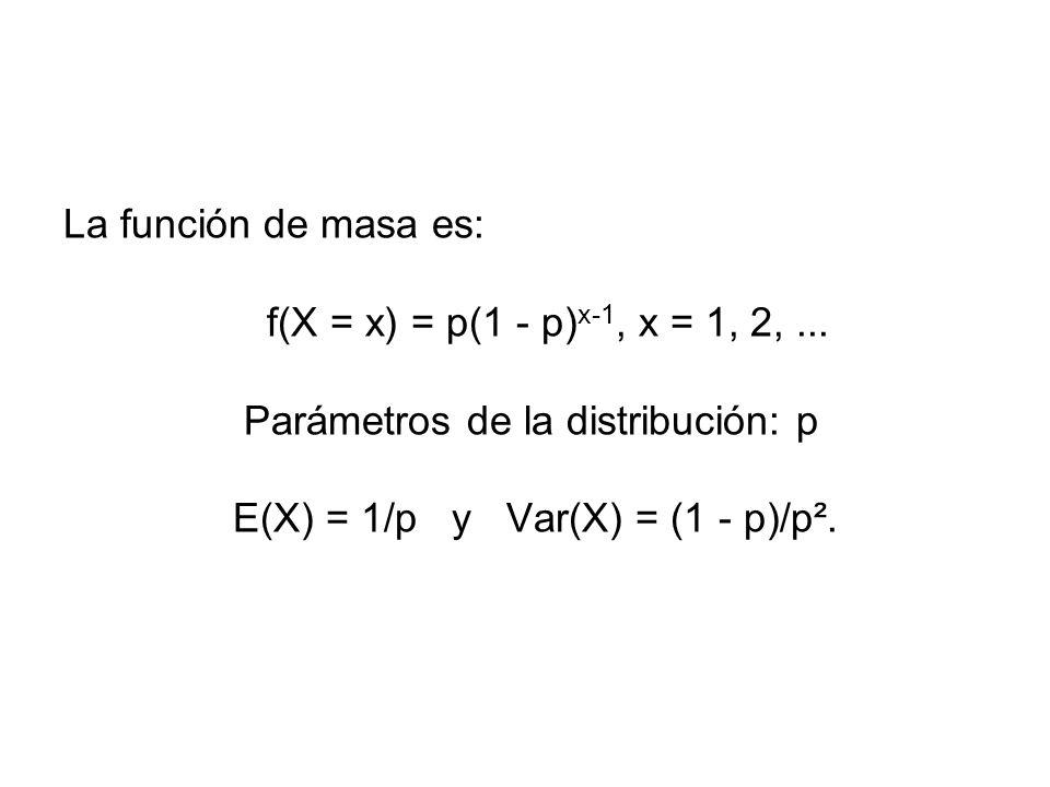 La función de masa es: f(X = x) = p(1 - p)x-1, x = 1, 2,