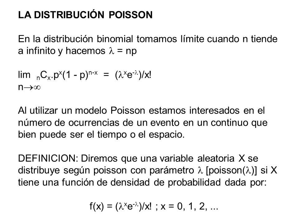 LA DISTRIBUCIÓN POISSON En la distribución binomial tomamos límite cuando n tiende a infinito y hacemos  = np lim nCx.px(1 - p)n-x = (xe-)/x.