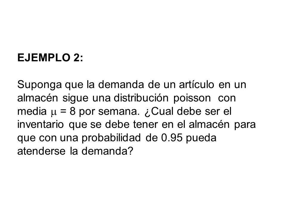 EJEMPLO 2: Suponga que la demanda de un artículo en un almacén sigue una distribución poisson con media  = 8 por semana.